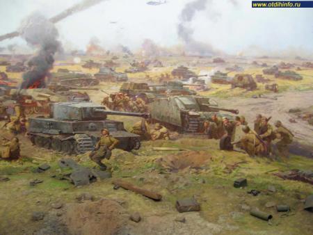 Фото Центральный музей Великой Отечественной войны 1941–1945 г. г., Музеи, выставки.